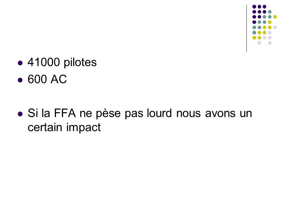 41000 pilotes 600 AC Si la FFA ne pèse pas lourd nous avons un certain impact