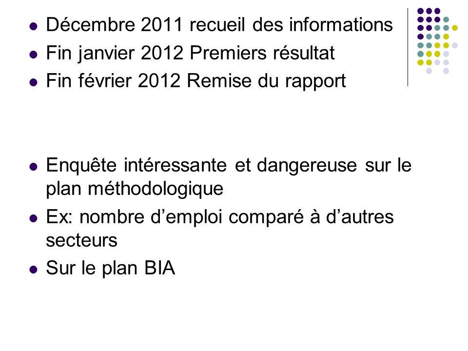 Décembre 2011 recueil des informations Fin janvier 2012 Premiers résultat Fin février 2012 Remise du rapport Enquête intéressante et dangereuse sur le