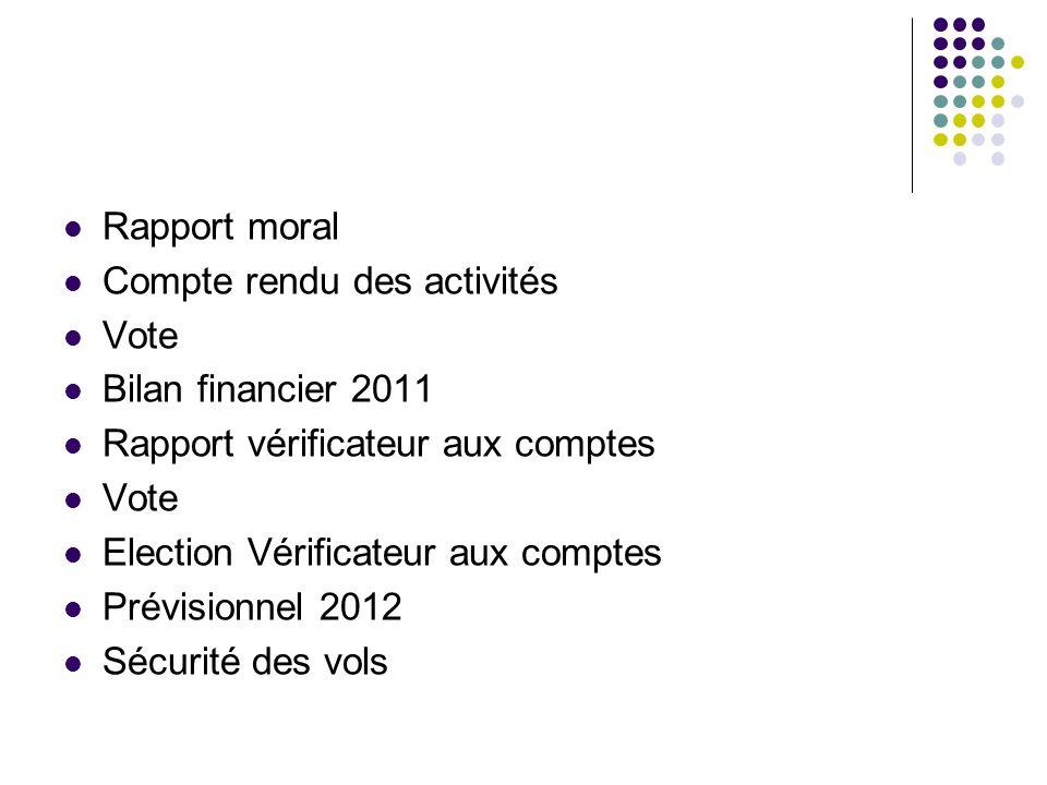 Rapport moral Compte rendu des activités Vote Bilan financier 2011 Rapport vérificateur aux comptes Vote Election Vérificateur aux comptes Prévisionne