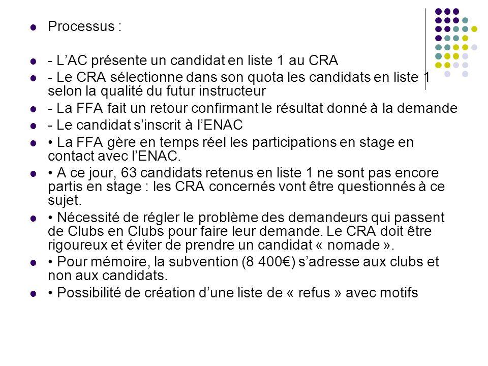 Processus : - LAC présente un candidat en liste 1 au CRA - Le CRA sélectionne dans son quota les candidats en liste 1 selon la qualité du futur instru
