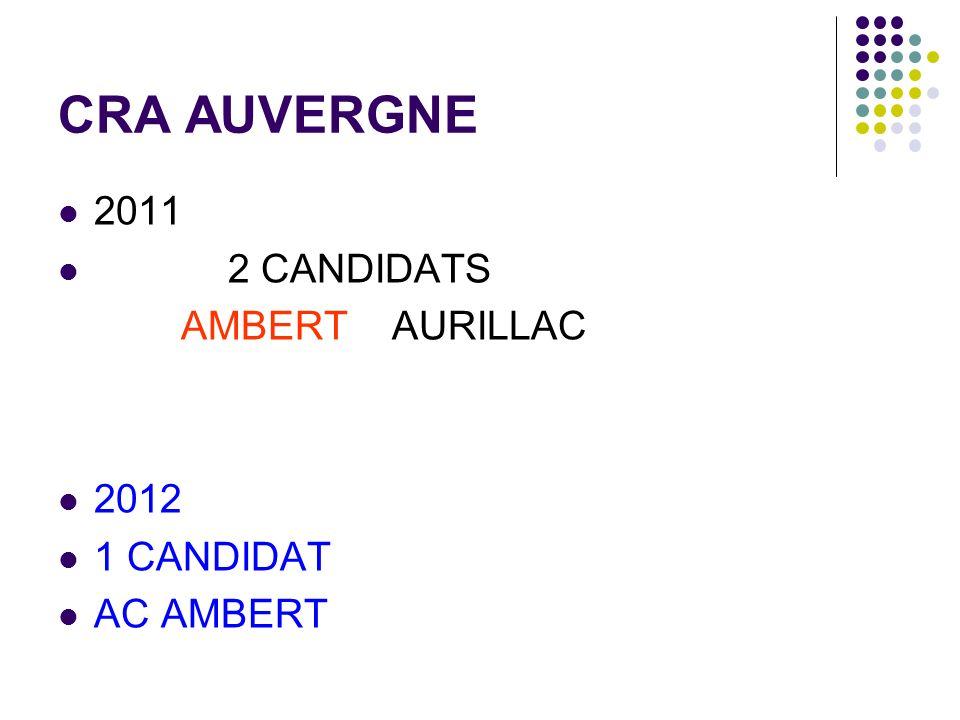CRA AUVERGNE 2011 2 CANDIDATS AMBERT AURILLAC 2012 1 CANDIDAT AC AMBERT