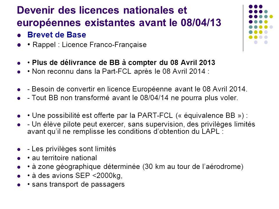 Devenir des licences nationales et européennes existantes avant le 08/04/13 Brevet de Base Rappel : Licence Franco-Française Plus de délivrance de BB