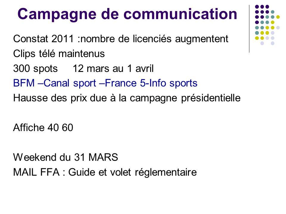 Campagne de communication Constat 2011 :nombre de licenciés augmentent Clips télé maintenus 300 spots 12 mars au 1 avril BFM –Canal sport –France 5-In