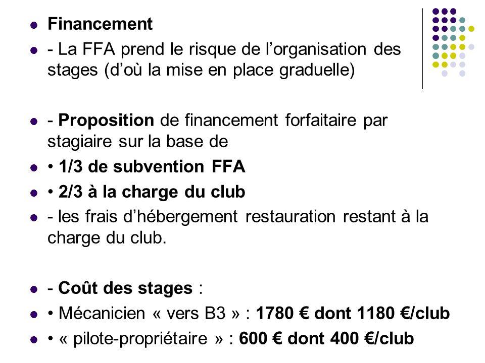 Financement - La FFA prend le risque de lorganisation des stages (doù la mise en place graduelle) - Proposition de financement forfaitaire par stagiai
