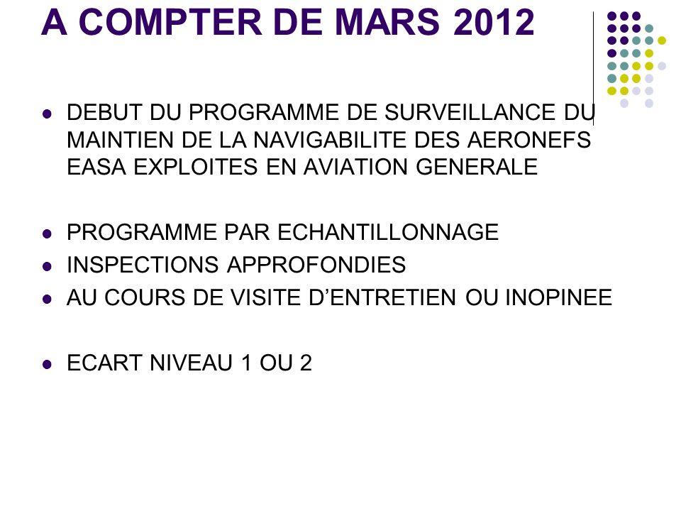 A COMPTER DE MARS 2012 DEBUT DU PROGRAMME DE SURVEILLANCE DU MAINTIEN DE LA NAVIGABILITE DES AERONEFS EASA EXPLOITES EN AVIATION GENERALE PROGRAMME PA