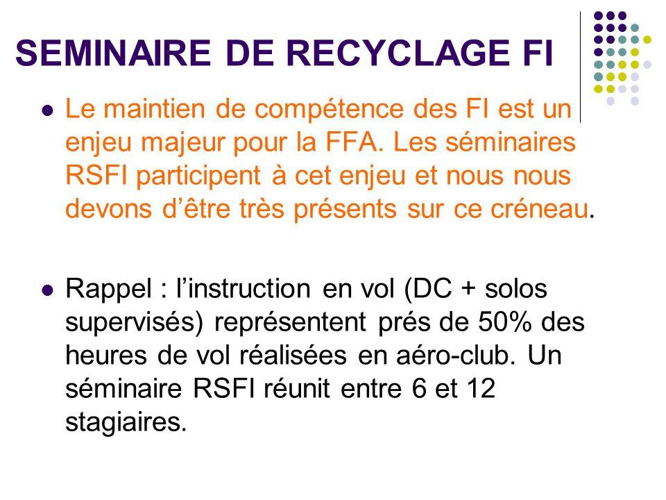 SEMINAIRE DE RECYCLAGE FI Le maintien de compétence des FI est un enjeu majeur pour la FFA. Les séminaires RSFI participent à cet enjeu et nous nous d
