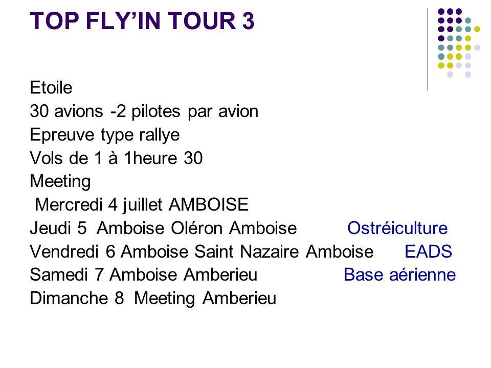 TOP FLYIN TOUR 3 Etoile 30 avions -2 pilotes par avion Epreuve type rallye Vols de 1 à 1heure 30 Meeting Mercredi 4 juillet AMBOISE Jeudi 5 Amboise Ol