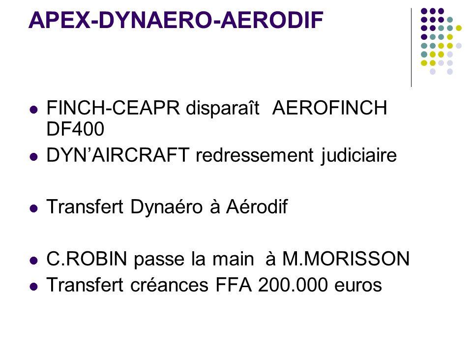 APEX-DYNAERO-AERODIF FINCH-CEAPR disparaît AEROFINCH DF400 DYNAIRCRAFT redressement judiciaire Transfert Dynaéro à Aérodif C.ROBIN passe la main à M.M