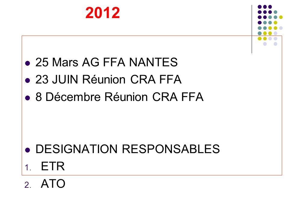 2012 25 Mars AG FFA NANTES 23 JUIN Réunion CRA FFA 8 Décembre Réunion CRA FFA DESIGNATION RESPONSABLES 1. ETR 2. ATO