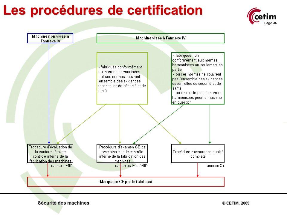 Page 42 Sécurité des machines © CETIM, 2009 Les procédures de certification