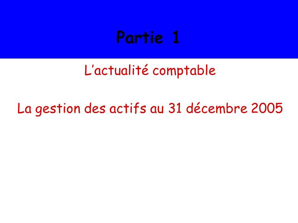 La réglementation comptable française sur la comptabilisation des actifs 4 textes : 1.La définition, lévaluation et la comptabilisation des actifs (avis n°2004-15 du 23/06/04 et règlement 2004-06) ; 2.Les dispositions relatives à lamortissement et la dépréciation des actifs prévues par le règlement n°2002-10 du 12/12/02 ; 3.Lavis 2003-E du 09/07/03 du Comité durgence du CNC concernant les modalités de 1ère décomposition des actifs ; 4.Lavis n° 2005-D du 1er juin 2005 du Comité durgence afférent aux modalités dapplication des règlements n° 2002-10 relatif à lamortissement et la dépréciation des actifs et n° 2004-06 relatif à la définition, la comptabilisation et lévaluation des actifs.