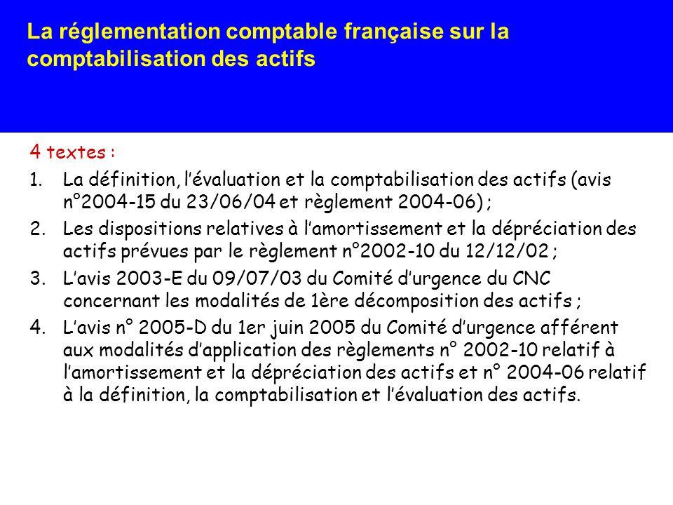 La réglementation comptable française sur les actifs comptabilisation des actifs : Lavis 2003-E du 09/07/03 du Comité durgence du CNC concernant les modalités de 1ère décomposition des actifs Méthode Principes Compatibilité IFRS n°1 Convergence avec IFRS Reconstitution du coût amorti Reconstitution : - de la valeur brute historique par composant à partir des factures dorigine ou afférentes au dernier remplacement - et de lamortissement cumulé à la date de transition de manière rétrospective à partir des durées dutilité indépendamment des durées fiscales OUI mais mise en œuvre lourde et complexe Possible si les conditions de détermination du coût et les durées dutilité retenues sont conformes à celles des IAS (16, notamment).