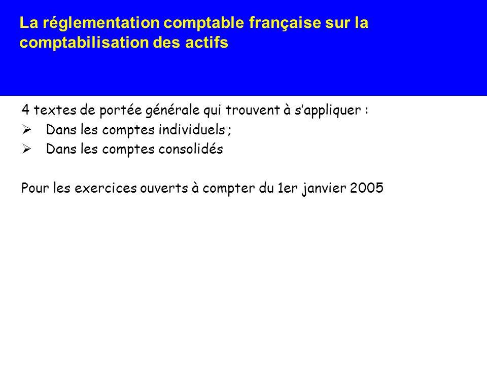 La réglementation comptable française sur les actifs comptabilisation des actifs : La définition, lévaluation et la comptabilisation des actifs (avis n°2004-15 du 23 juin 2004 et règlement 2004-06) Homologué par le règlement 2004-06 du 23 novembre 2004 lavis 2004-15 adopté le 23 juin 2004 (et 27 octobre 2004) traite de : La définition ; La comptabilisation ; Lévaluation des actifs dans les comptes individuels et consolidés sauf dispositions expresses contraires.