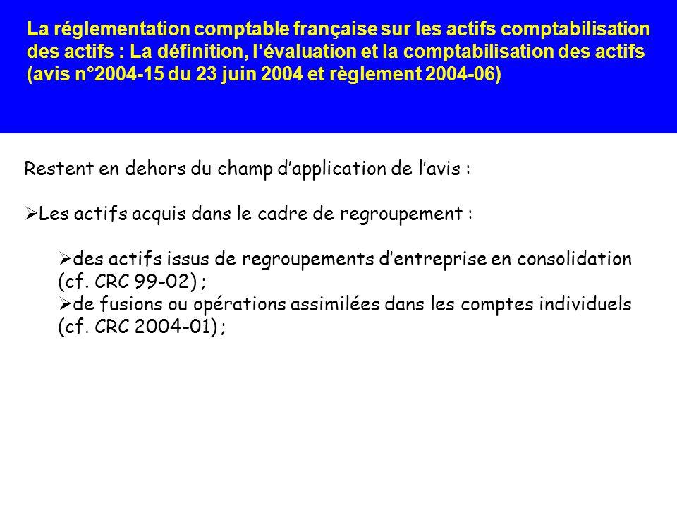 La réglementation comptable française sur les actifs comptabilisation des actifs : Les dispositions relatives à lamortissement et la dépréciation des actifs prévues par le règlement n°2002-10 du 12/12/02 Définition de la dépréciation Sur ces points, on retrouve une équivalence de terminologie avec les normes IAS 16 et 36 qui définissent « la perte de valeur comme lexcédent de la valeur comptable dun actif sur sa valeur recouvrable », cest-à-dire « la plus élevée entre le prix de vente net de lactif et sa valeur dutilité (Pour plus de détails, cf.