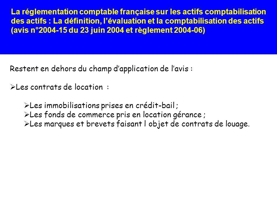 La réglementation comptable française sur les actifs comptabilisation des actifs : Lavis 2003-E du 09/07/03 du Comité durgence du CNC concernant les modalités de 1ère décomposition des actifs Exemple 2 Exemple de réallocation des valeurs nettes comptables Les valeurs brutes et les amortissements constatés doivent être ventilés comme suit : ImmobilisationComposant AComposant B Valeur brute10030 (100*30%)70 (100*70%) Amortissements5015 (50*30%)35 (50*70%) Valeur nette comptable5015 (50*30%)35 (50*70%) Amortissement annuel à compter de la réallocation 3 (15/5)3.5 (35/10) Ces bases, 15 et 35, seront amorties sur les nouvelles durées résiduelles restant à courir sans correction des amortissements antérieurement pratiqués, soit 5 ans pour le composant A.