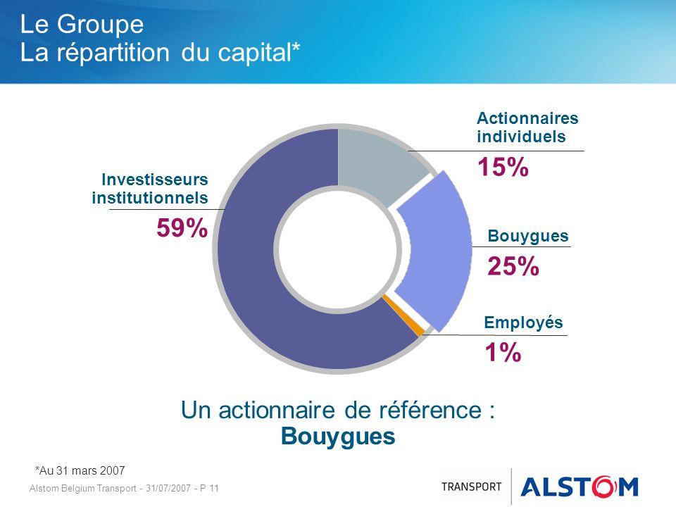 Alstom Belgium Transport - 31/07/2007 - P 11 Investisseurs institutionnels 59% Actionnaires individuels 15% Employés 1% Un actionnaire de référence :