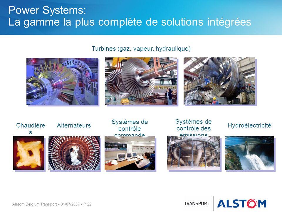 Alstom Belgium Transport - 31/07/2007 - P 22 Alternateurs Systèmes de contrôle commande Hydroélectricité Systèmes de contrôle des émissions Chaudière