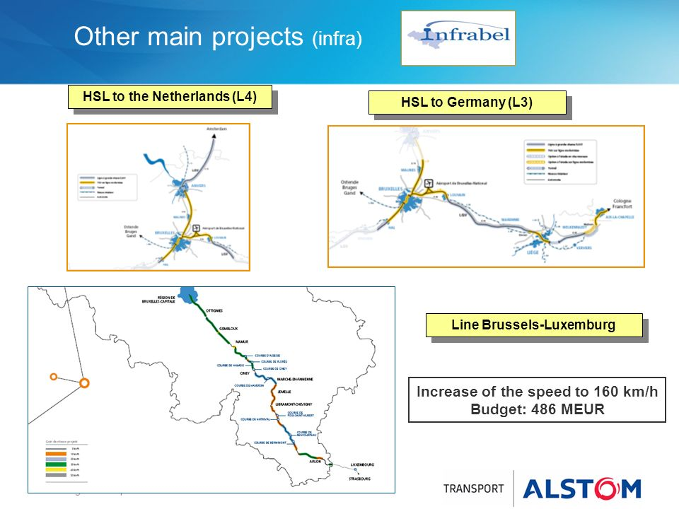 Alstom Belgium Transport - 31/07/2007 - P 35 Other main projects (infra) HSL to the Netherlands (L4) HSL to Germany (L3) Line Brussels-Luxemburg Incre