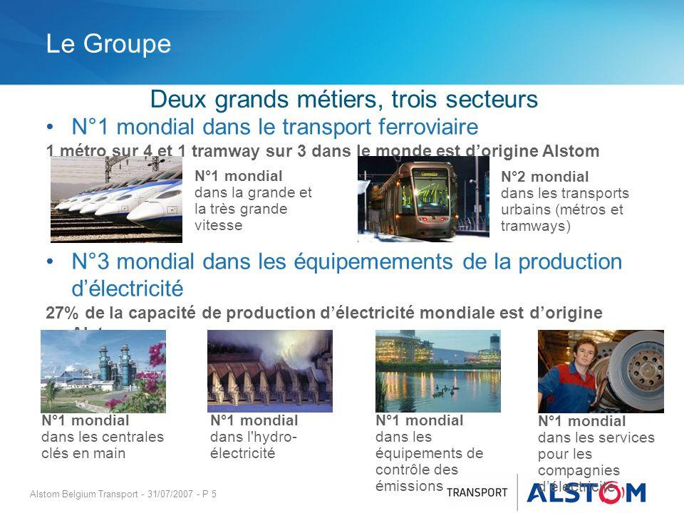 Alstom Belgium Transport - 31/07/2007 - P 6 Le Groupe Deux grands métiers, trois secteurs Transport 5,4 Mds Total des commandes 2006/2007 : 19 Mds 21.6 % 28.4 % 50% Power Systems/ 9,5 Mds Power Service 4,1 Mds