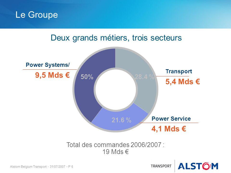 Alstom Belgium Transport - 31/07/2007 - P 6 Le Groupe Deux grands métiers, trois secteurs Transport 5,4 Mds Total des commandes 2006/2007 : 19 Mds 21.