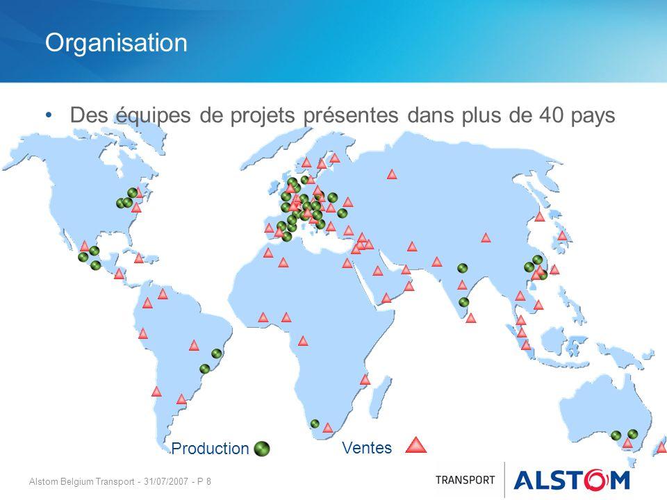 Alstom Belgium Transport - 31/07/2007 - P 9 Le Groupe Prises de commandes*Commandes en carnet* 14,1 19 + 34% 2005/0 6 2006/0 7 26,4 32.3 2005/0 6 2006/0 7 + 22% * En milliards deuros / A périmètre et taux de change constants 27 mois dactivités en carnet : retour à un niveau normal dactivités Une activité soutenue