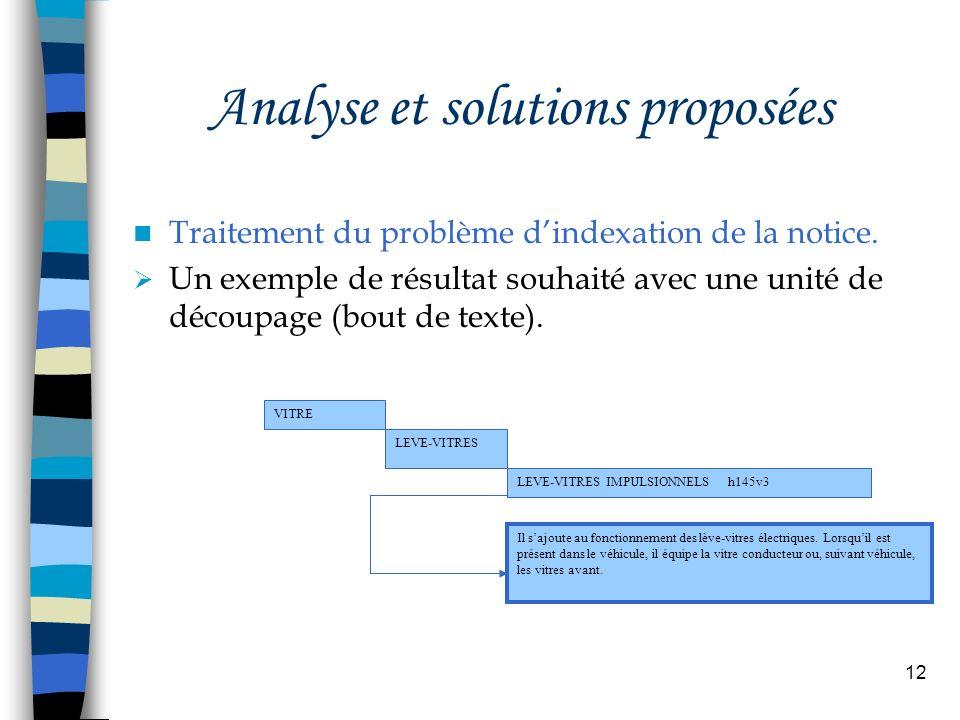 12 Analyse et solutions proposées Traitement du problème dindexation de la notice. Un exemple de résultat souhaité avec une unité de découpage (bout d