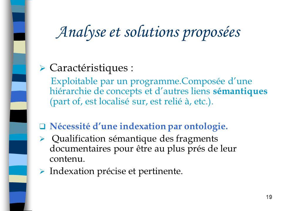 19 Analyse et solutions proposées Caractéristiques : Exploitable par un programme.Composée dune hiérarchie de concepts et dautres liens sémantiques (p