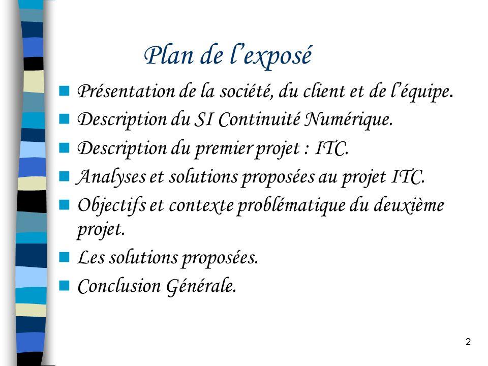 2 Plan de lexposé Présentation de la société, du client et de léquipe. Description du SI Continuité Numérique. Description du premier projet : ITC. An