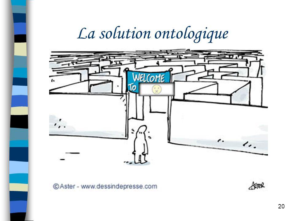 20 La solution ontologique