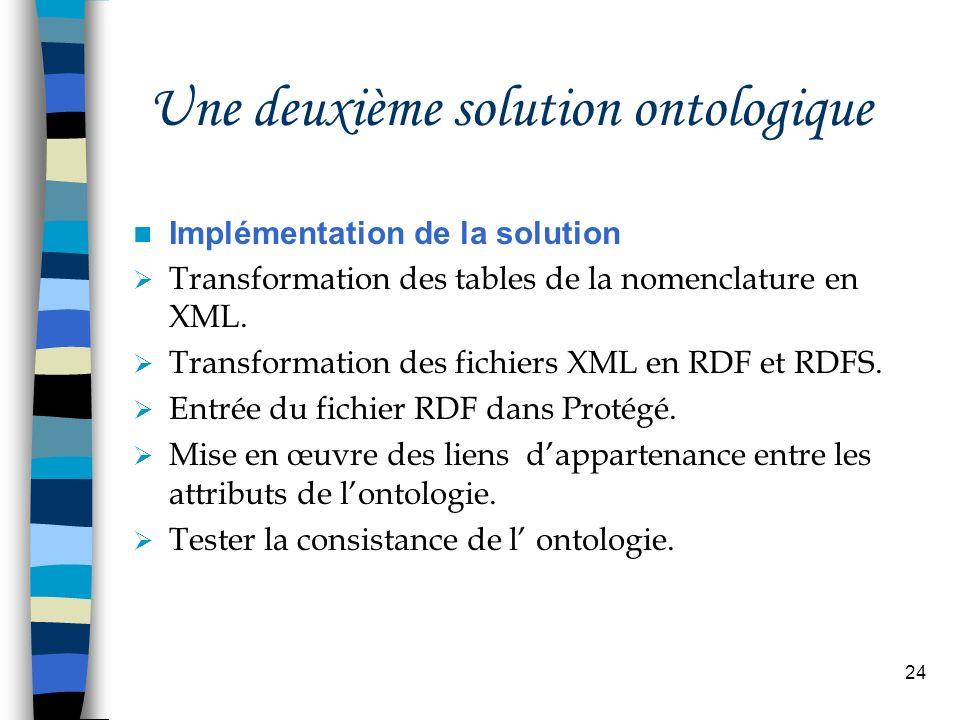 24 Une deuxième solution ontologique Implémentation de la solution Transformation des tables de la nomenclature en XML. Transformation des fichiers XM