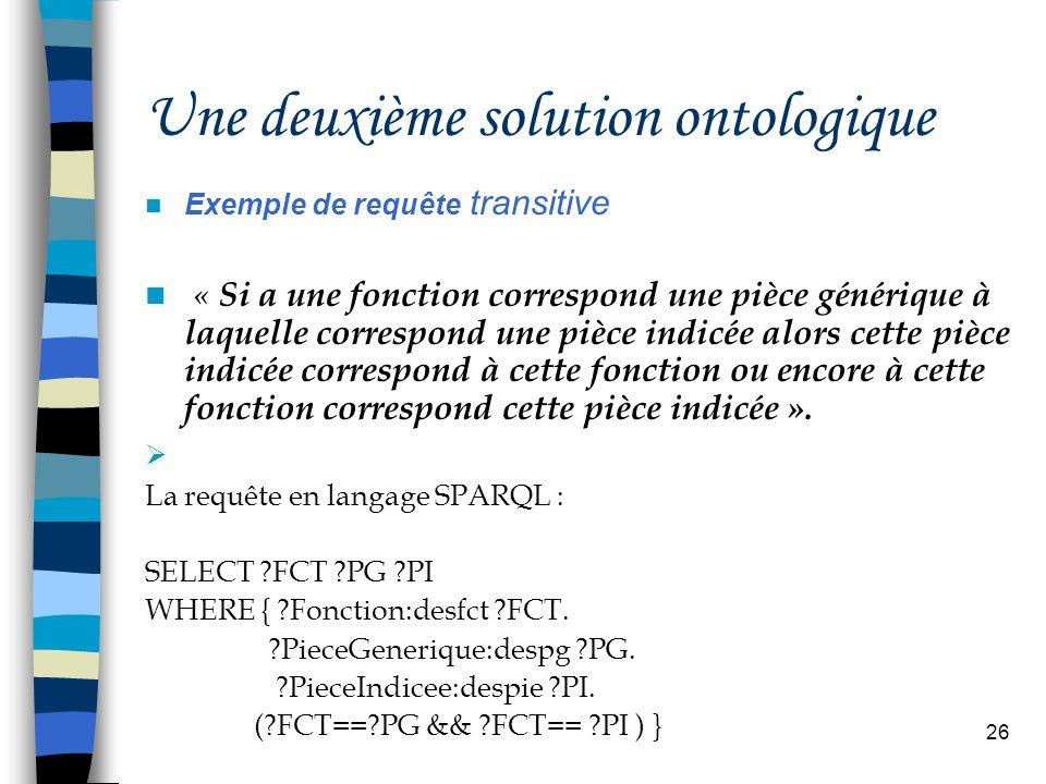 26 Une deuxième solution ontologique Exemple de requête transitive « Si a une fonction correspond une pièce générique à laquelle correspond une pièce