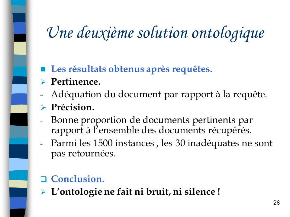 28 Une deuxième solution ontologique Les résultats obtenus après requêtes. Pertinence. - Adéquation du document par rapport à la requête. Précision. -