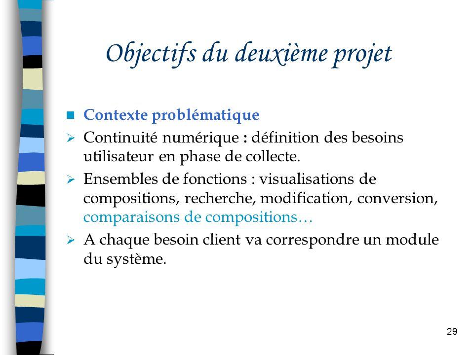 29 Objectifs du deuxième projet Contexte problématique Continuité numérique : définition des besoins utilisateur en phase de collecte. Ensembles de fo