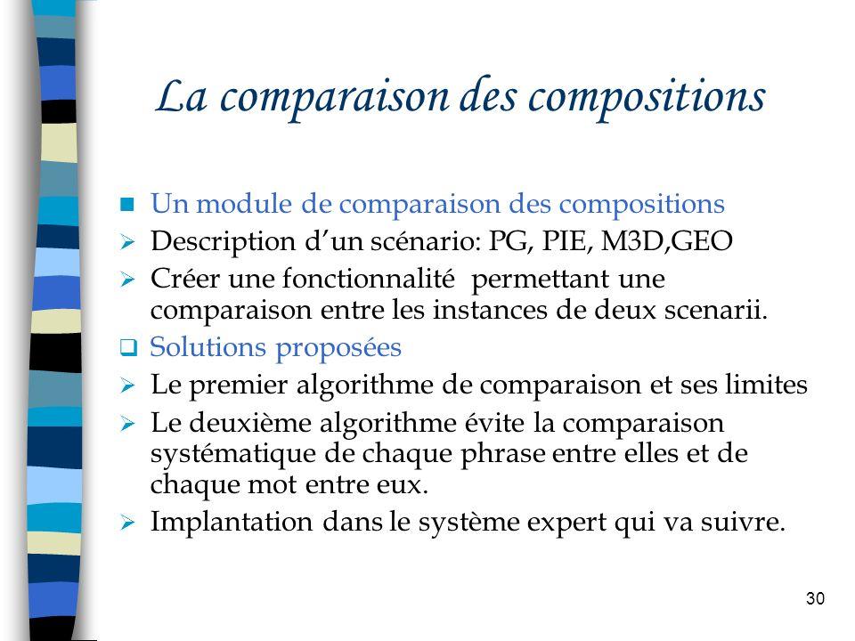 30 La comparaison des compositions Un module de comparaison des compositions Description dun scénario: PG, PIE, M3D,GEO Créer une fonctionnalité perme