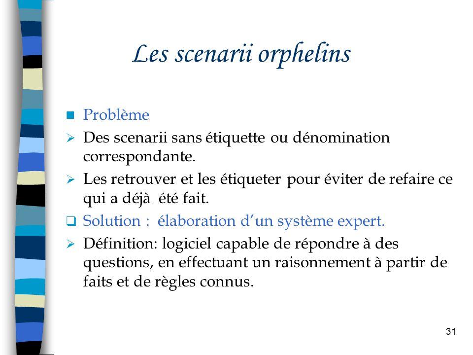 31 Les scenarii orphelins Problème Des scenarii sans étiquette ou dénomination correspondante. Les retrouver et les étiqueter pour éviter de refaire c