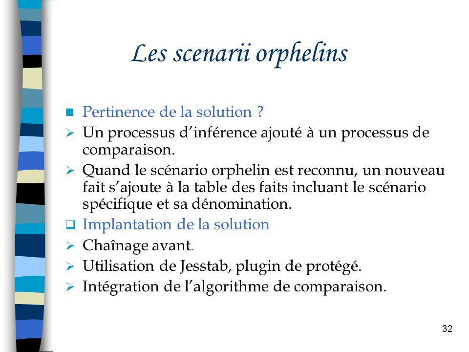 32 Les scenarii orphelins Pertinence de la solution ? Un processus dinférence ajouté à un processus de comparaison. Quand le scénario orphelin est rec