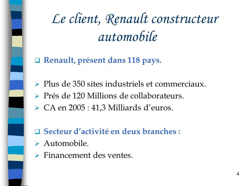 4 Le client, Renault constructeur automobile Renault, présent dans 118 pays. Plus de 350 sites industriels et commerciaux. Prés de 120 Millions de col