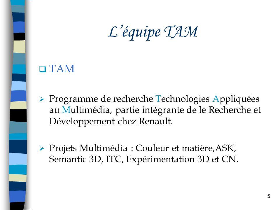 5 Léquipe TAM TAM Programme de recherche Technologies Appliquées au Multimédia, partie intégrante de le Recherche et Développement chez Renault. Proje