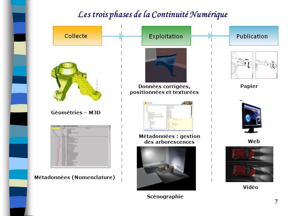 8 Le premier projet : ITC Problématique générale et objectifs ITC, Information Technique Client : étude sur la faisabilité et la réalisation dune notice dutilisation personnalisée.