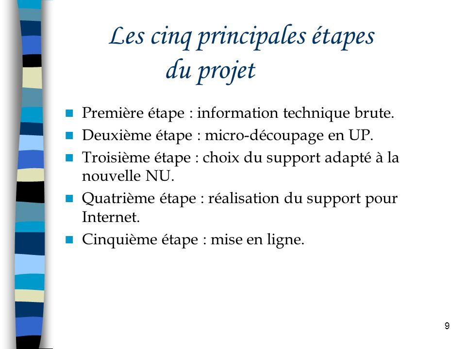 9 Les cinq principales étapes du projet Première étape : information technique brute. Deuxième étape : micro-découpage en UP. Troisième étape : choix