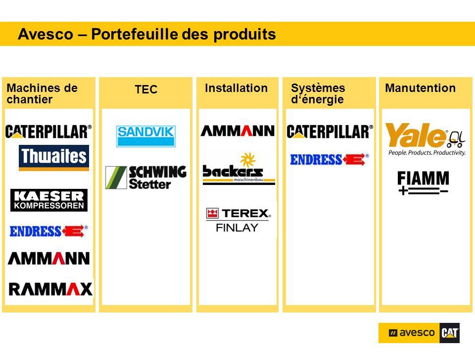 Avesco – Portefeuille des produits Machines de chantier TEC Systèmes dénergie ManutentionInstallation