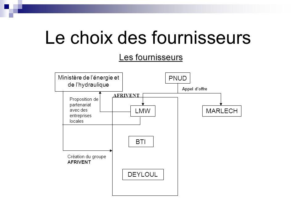 Le transfert de technologie VILLAGES Mauritaniens Fournisseurs AFRIVENT BEYLOUL LMW BTI Cède connaissances dinstallations MARLECH Assistant du Gret Installation déquipement Acquisition de connaissances Apprentissage
