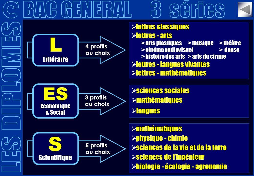 mathématiques physique - chimie sciences de la vie et de la terre sciences de lingénieur biologie - écologie - agronomie sciences sociales mathématiqu