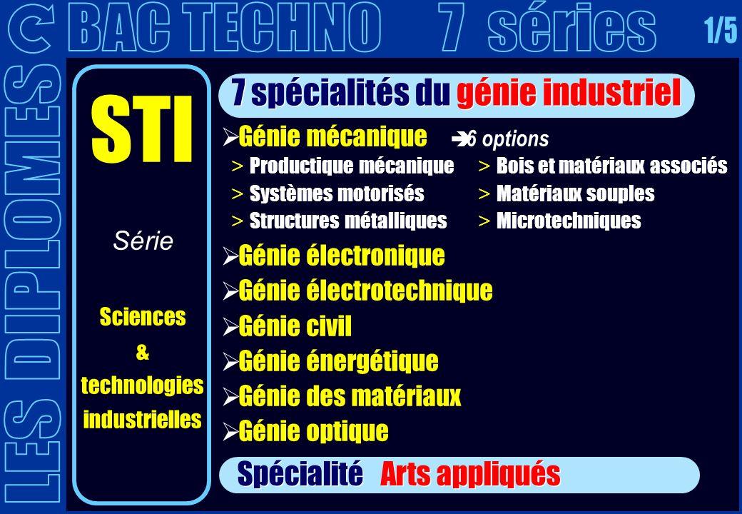 STI Série Sciences & technologies industrielles > Productique mécanique > Systèmes motorisés > Structures métalliques Génie mécanique 6 options 7 spéc