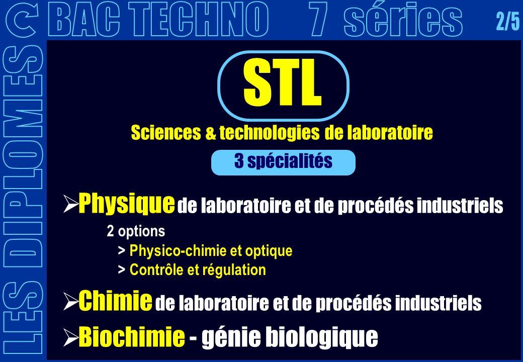 STL 3 spécialités 2 options > Physico-chimie et optique > Contrôle et régulation Physique de laboratoire et de procédés industriels Chimie de laborato