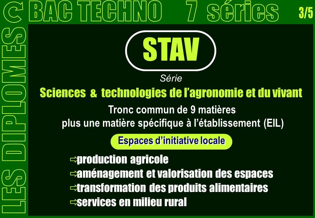 STAV Série Sciences & technologies de lagronomie et du vivant Espaces dinitiative locale Tronc commun de 9 matières plus une matière spécifique à léta