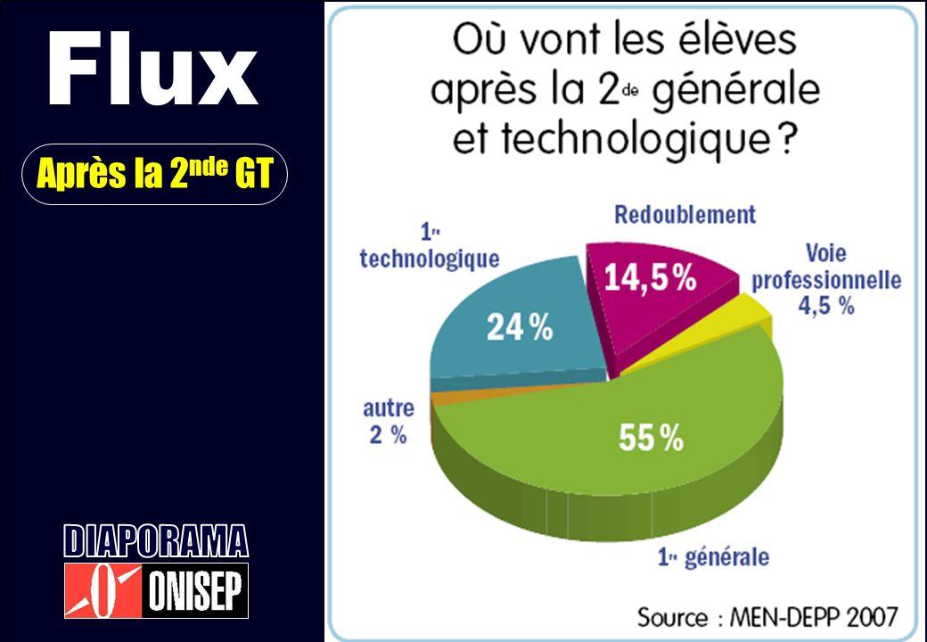 www.onisep.fr Site grand public JE RECHERCHE …Une formation