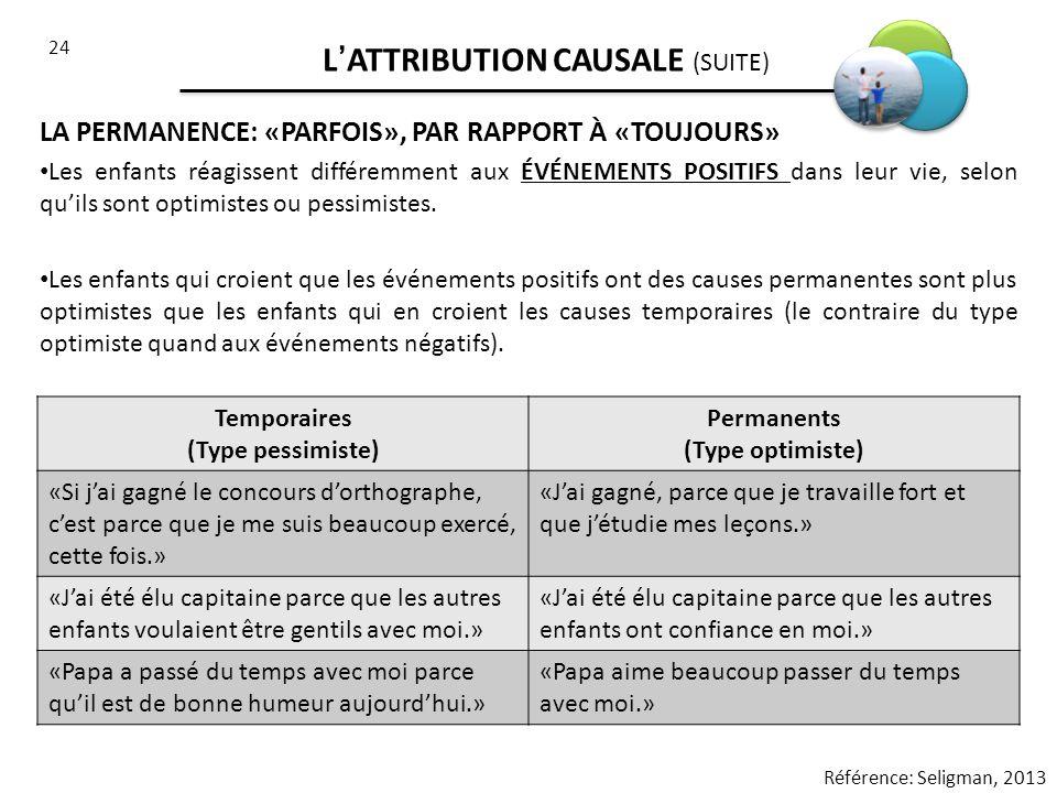 24 LATTRIBUTION CAUSALE (SUITE) LA PERMANENCE: «PARFOIS», PAR RAPPORT À «TOUJOURS» Les enfants réagissent différemment aux ÉVÉNEMENTS POSITIFS dans le