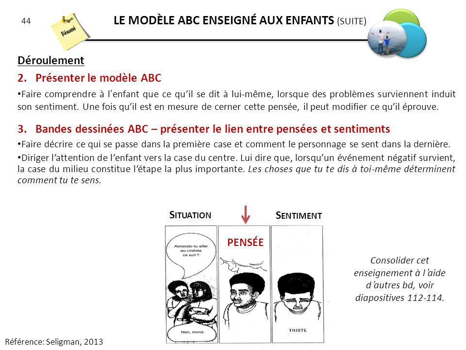 44 LE MODÈLE ABC ENSEIGNÉ AUX ENFANTS (SUITE) Déroulement 2. Présenter le modèle ABC Faire comprendre à lenfant que ce quil se dit à lui-même, lorsque