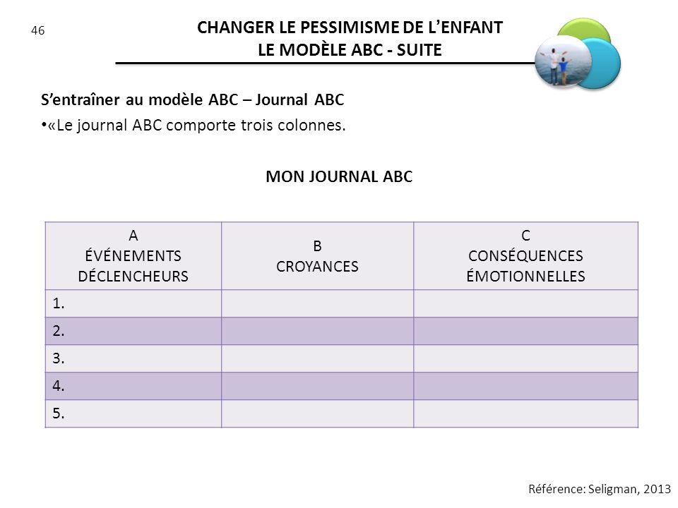 46 Sentraîner au modèle ABC – Journal ABC «Le journal ABC comporte trois colonnes. MON JOURNAL ABC Référence: Seligman, 2013 A ÉVÉNEMENTS DÉCLENCHEURS